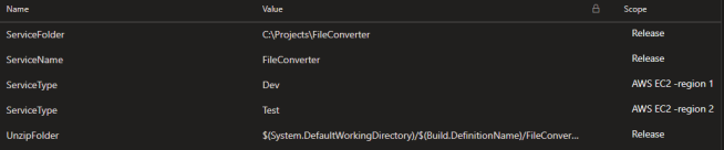 30. Variables-in-azure-pipelines-image4